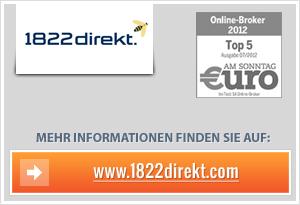 1822direkt verlängert Zinsgarantie