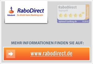RaboDirect Zinssenkung