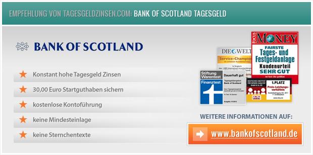 Bank of Scotland kündigt Zinssenkung an