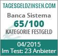 Banca Sistema Festgeld im Test