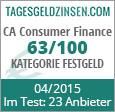 CA Consumer Bank Festgeld im Test