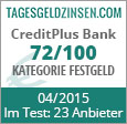 CreditPlus Bank im Test
