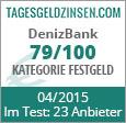 DenizBank Festgeld im Test