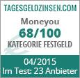 MoneYou Festgeld im Test