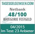 Netbank Festgeld im Test