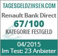 Renault Bank direkt Festgeld im Test