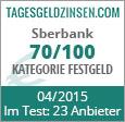 Sberbank Festgeld im Test