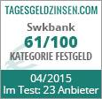 SWK Bank Festgeld im Test