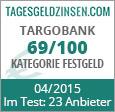TARGOBANK Festgeld im Test