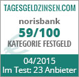 norisbank Festgeld im Test