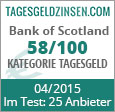 Bank of Scotland Tagesgeld im Test