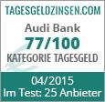 Audi Bank Tagesgeld im Test