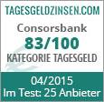 Consorsbank Tagesgeld im Test