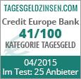 Credit Europe Bank Tagesgeld im Test