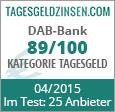 DAB-Bank Tagesgeld im Test