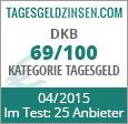DKB Tagesgeld im Test