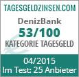 DenizBank Tagesgeld im Test