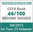 GEFA Bank Tagesgeld im Test