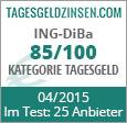 ING-DiBa Tagesgeld im Test
