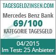 Mercedes Benz Bank Tagesgeld im Test