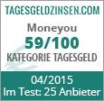 Moneyou Tagesgeld im Test