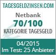 Netbank Tagesgeld im Test