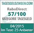 RaboDirect Tagesgeld im Test