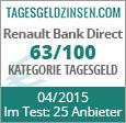 Renault Bank Direkt Tagesgeld im Test