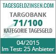 Targobank Tagesgeld im Test