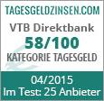 VTB Direktbank Tagesgeld im Test
