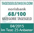 norisbank Tagesgeld im Test
