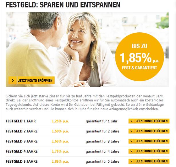 Bis zu 1,85% Zinsen sind bei der Renault Bank möglich