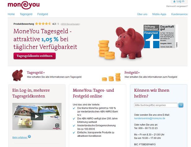 Einen ersten Überblick gibt es auf der Webseite von Moneyou