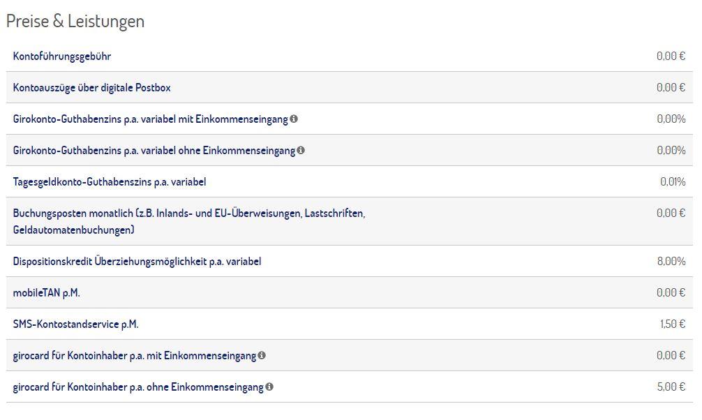 netbank Girokonto Erfahrungen: Preise und Leistungen