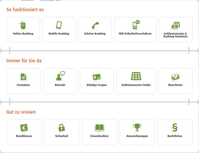 norisbank Service-Bereiche
