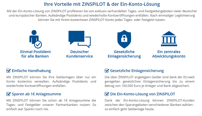 Austrian Anadi Bank über zinspilot.de
